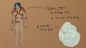 Concept armour